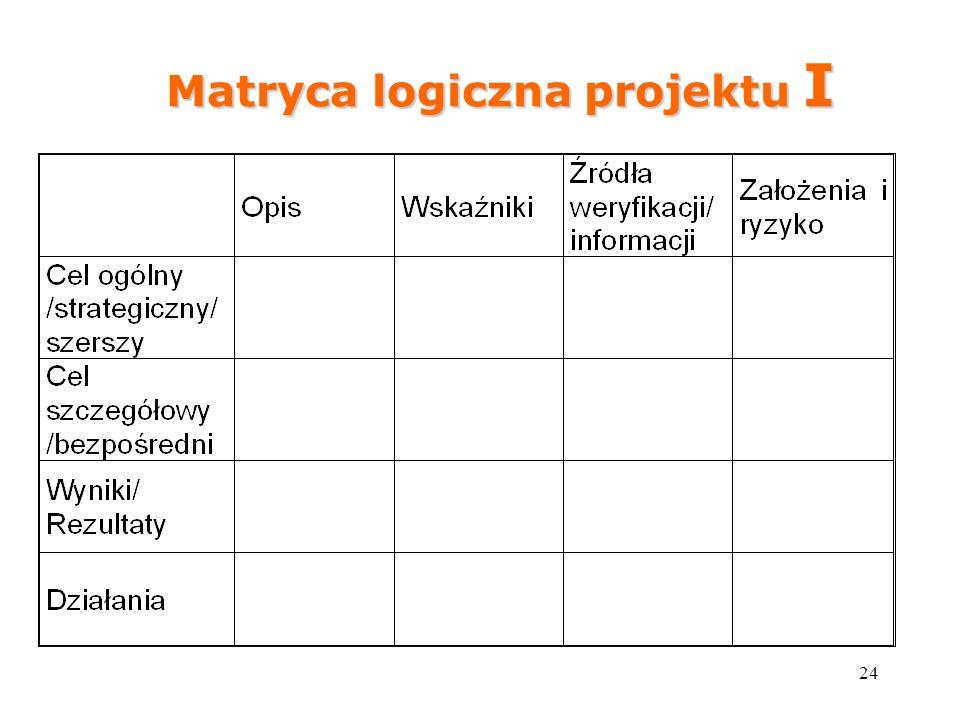 Matryca logiczna projektu I