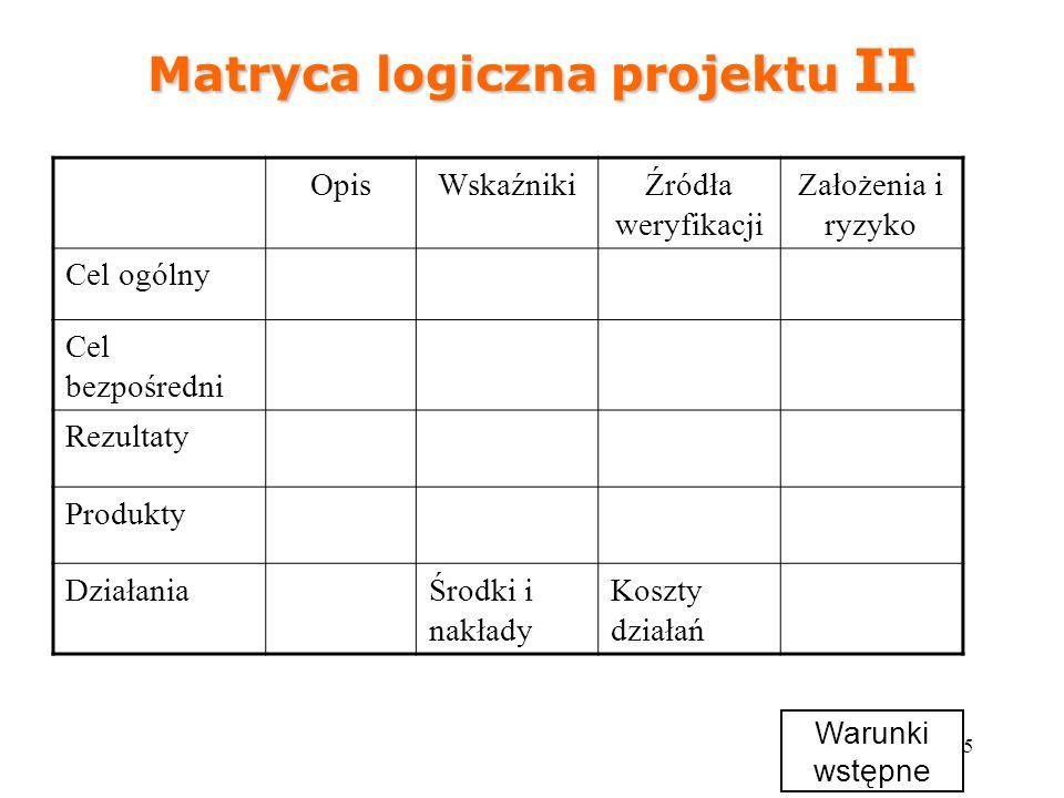 Matryca logiczna projektu II