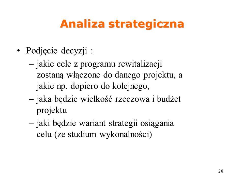 Analiza strategiczna Podjęcie decyzji :