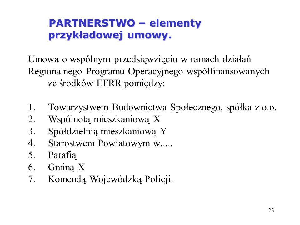 PARTNERSTWO – elementy przykładowej umowy.