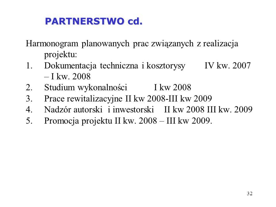 PARTNERSTWO cd. Harmonogram planowanych prac związanych z realizacja projektu: Dokumentacja techniczna i kosztorysy IV kw. 2007 – I kw. 2008.