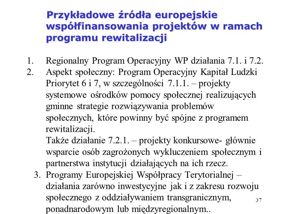 Przykładowe źródła europejskie współfinansowania projektów w ramach programu rewitalizacji