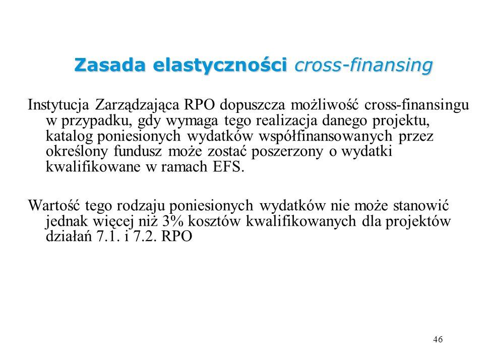 Zasada elastyczności cross-finansing