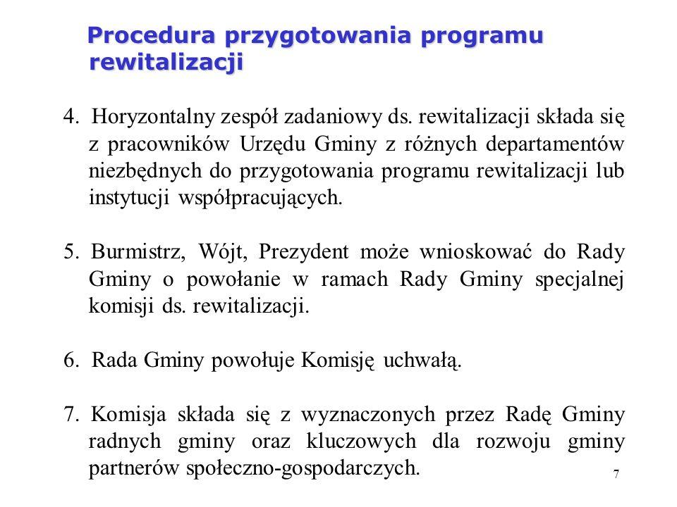 Procedura przygotowania programu rewitalizacji 4