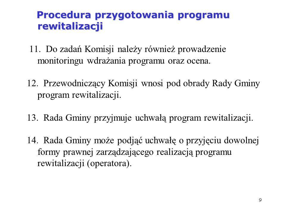 Procedura przygotowania programu rewitalizacji 11