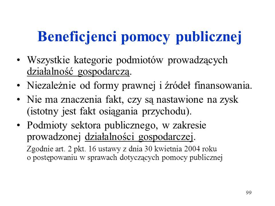 Beneficjenci pomocy publicznej