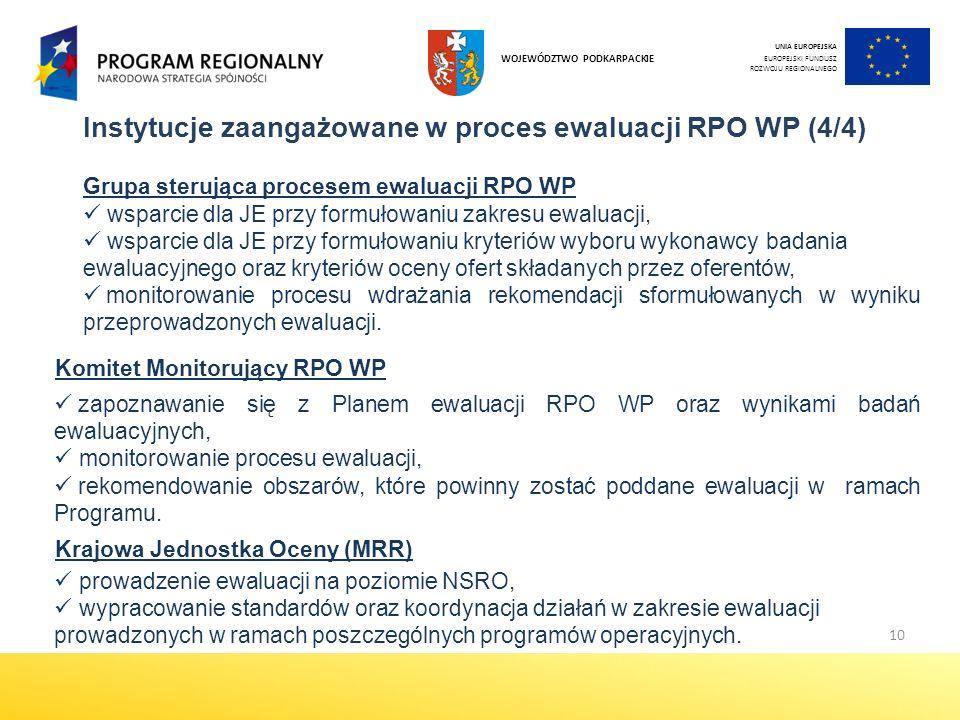 Instytucje zaangażowane w proces ewaluacji RPO WP (4/4)