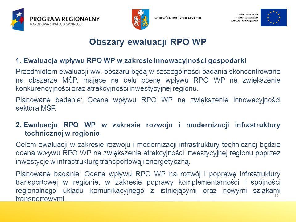 Obszary ewaluacji RPO WP