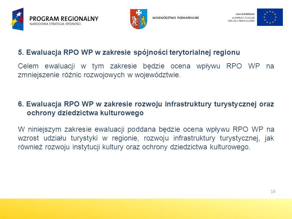 Ewaluacja RPO WP w zakresie spójności terytorialnej regionu