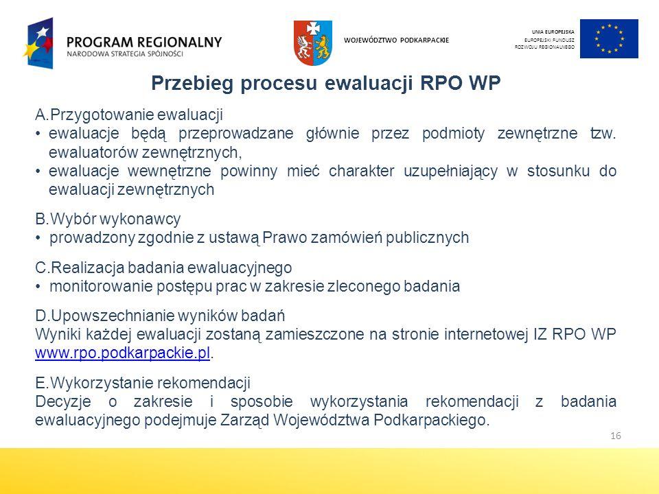 Przebieg procesu ewaluacji RPO WP