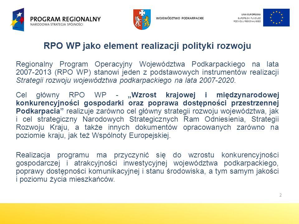 RPO WP jako element realizacji polityki rozwoju