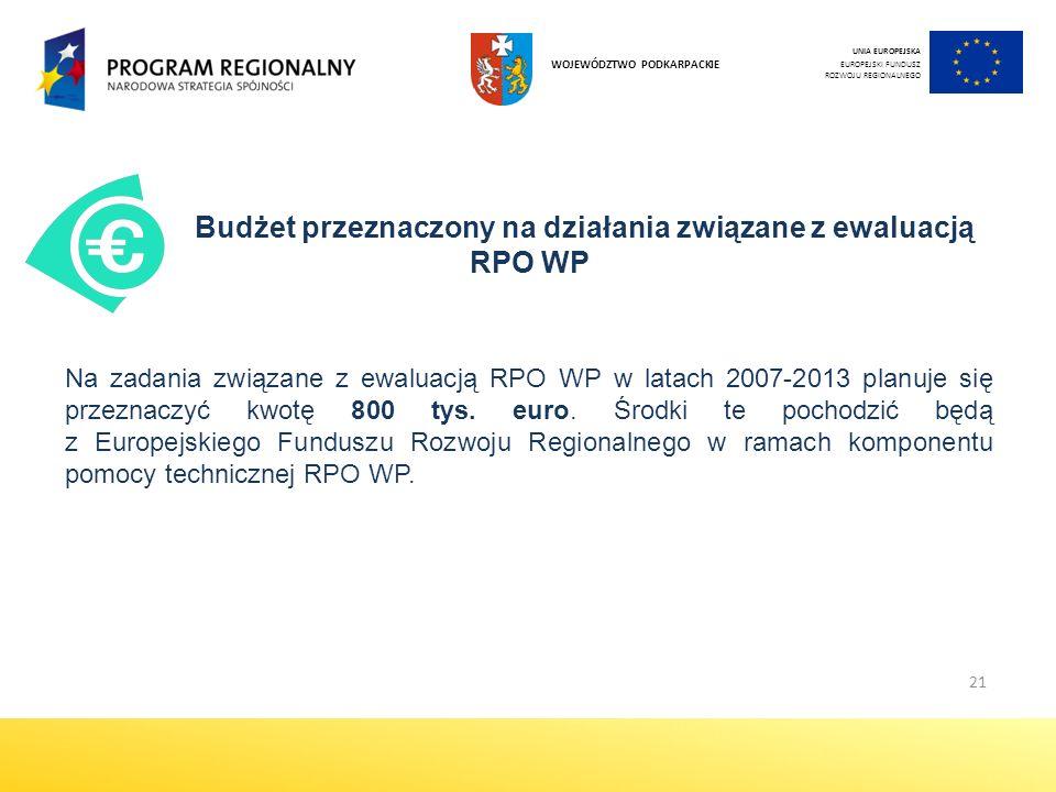 Budżet przeznaczony na działania związane z ewaluacją RPO WP