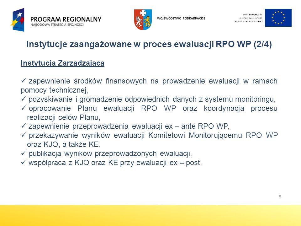 Instytucje zaangażowane w proces ewaluacji RPO WP (2/4)