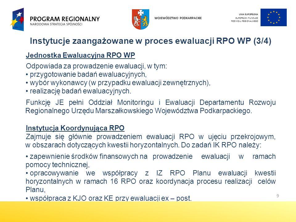 Instytucje zaangażowane w proces ewaluacji RPO WP (3/4)
