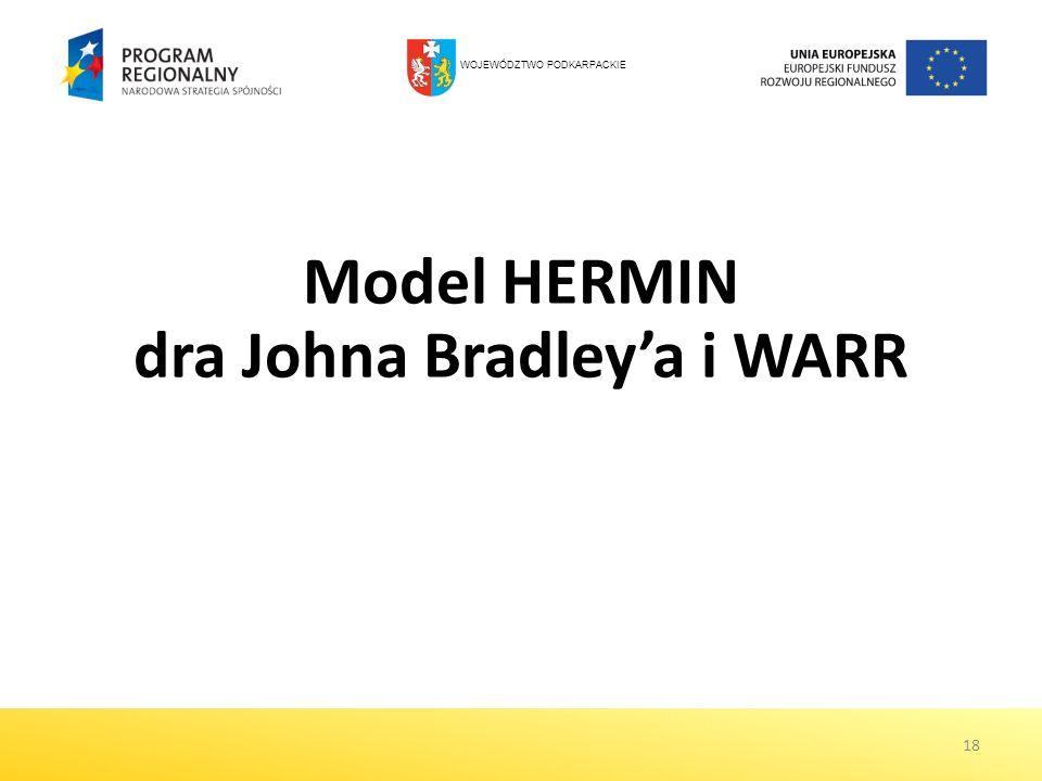 Model HERMIN dra Johna Bradley'a i WARR