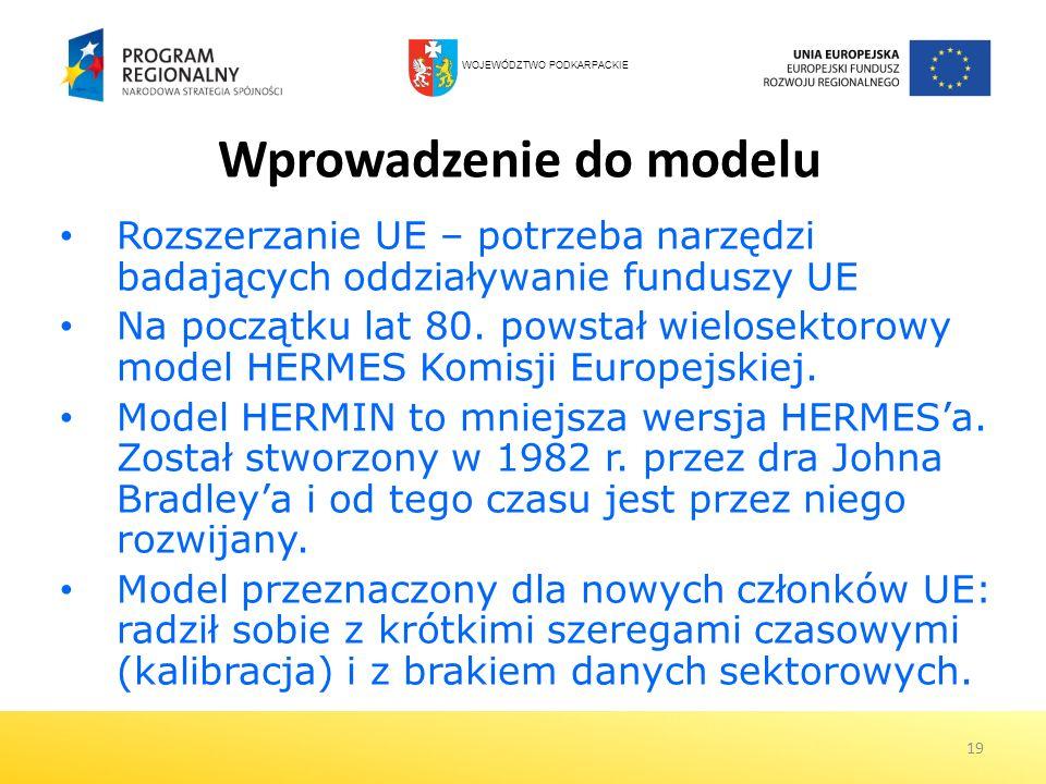 Wprowadzenie do modelu