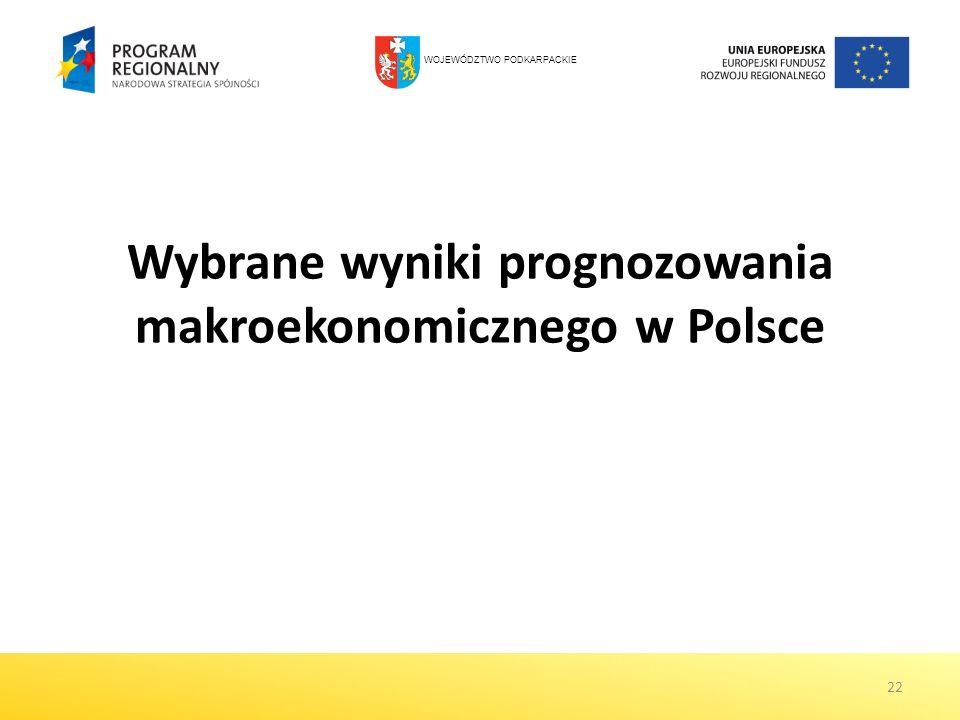 Wybrane wyniki prognozowania makroekonomicznego w Polsce