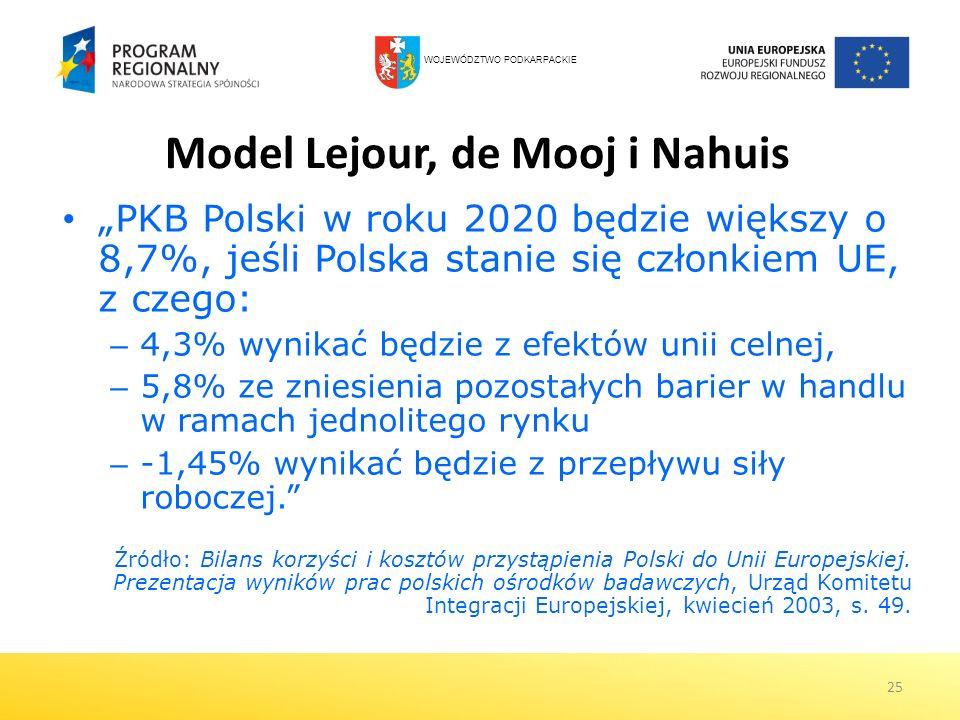 Model Lejour, de Mooj i Nahuis