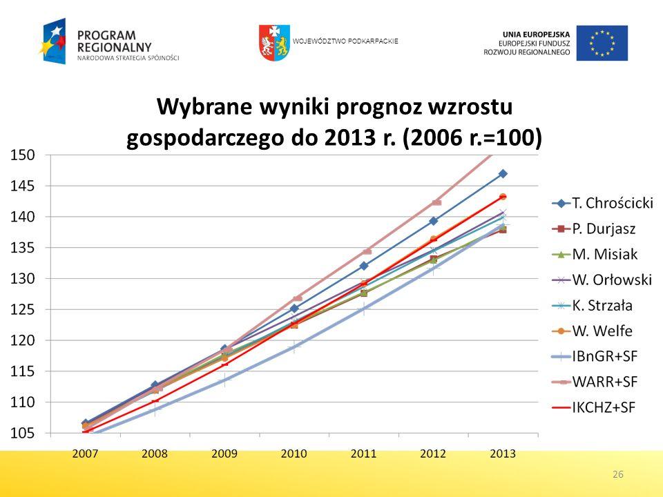 Wybrane wyniki prognoz wzrostu gospodarczego do 2013 r. (2006 r.=100)