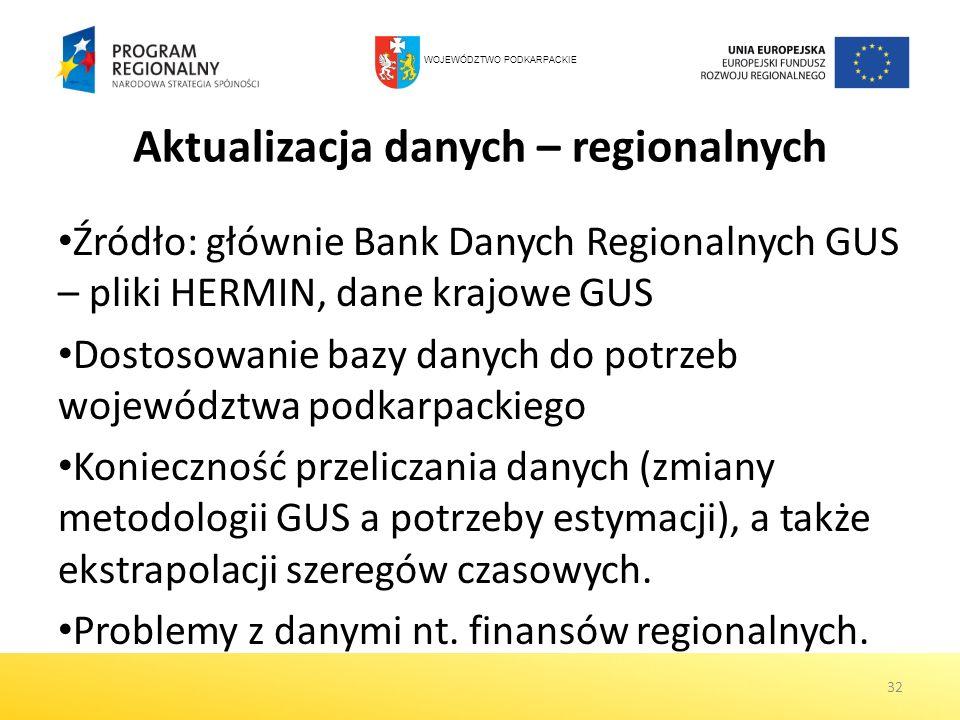 Aktualizacja danych – regionalnych