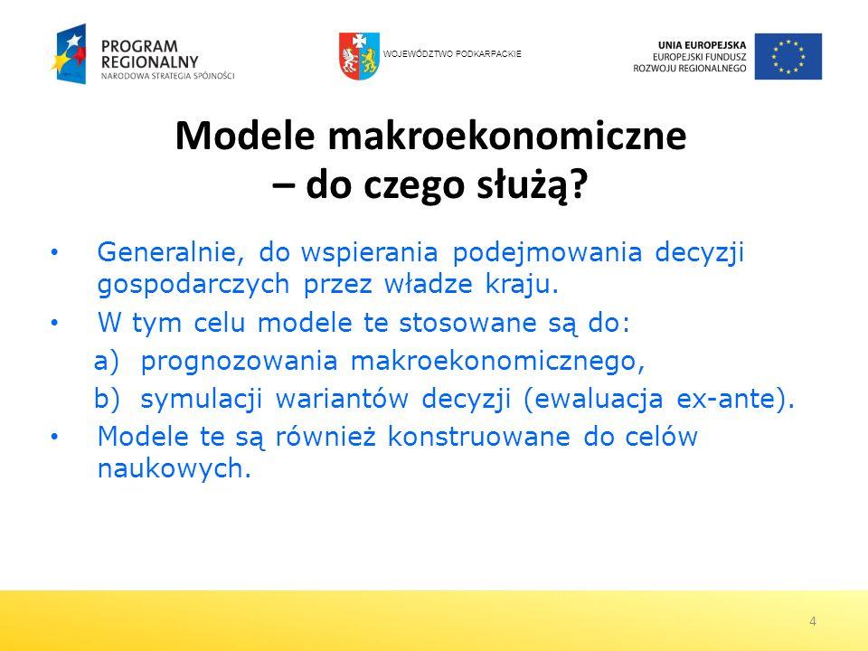 Modele makroekonomiczne – do czego służą