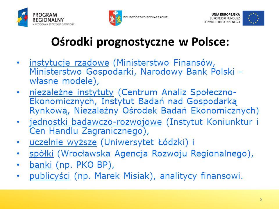 Ośrodki prognostyczne w Polsce: