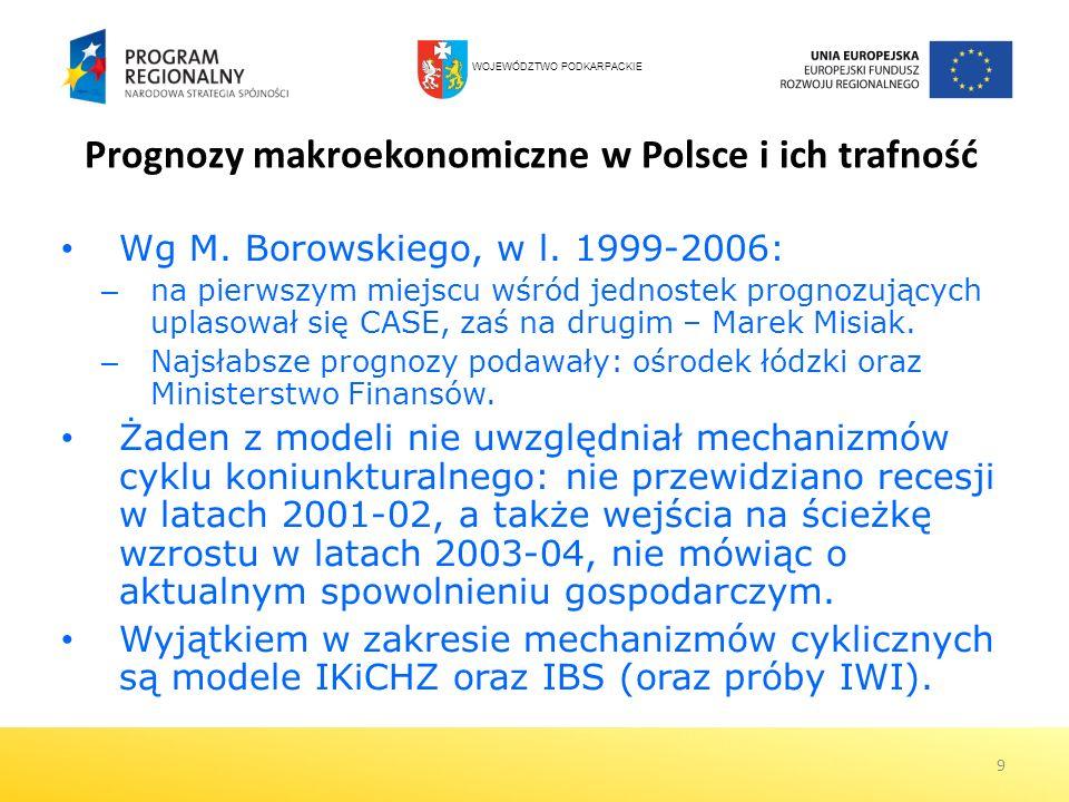 Prognozy makroekonomiczne w Polsce i ich trafność