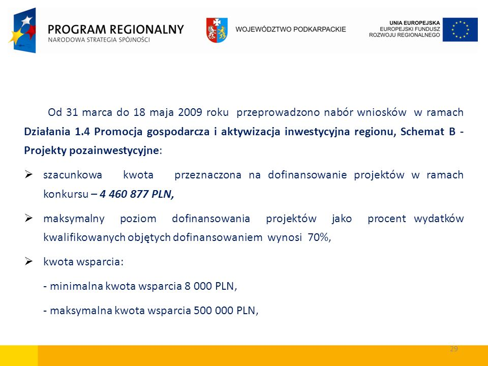 Od 31 marca do 18 maja 2009 roku przeprowadzono nabór wniosków w ramach Działania 1.4 Promocja gospodarcza i aktywizacja inwestycyjna regionu, Schemat B - Projekty pozainwestycyjne: