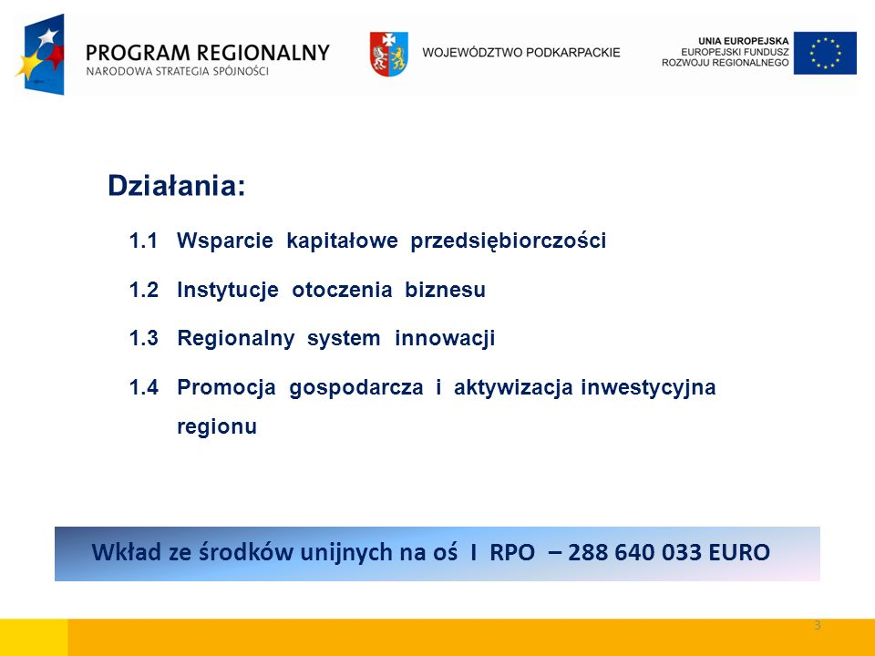 Wkład ze środków unijnych na oś I RPO – 288 640 033 EURO