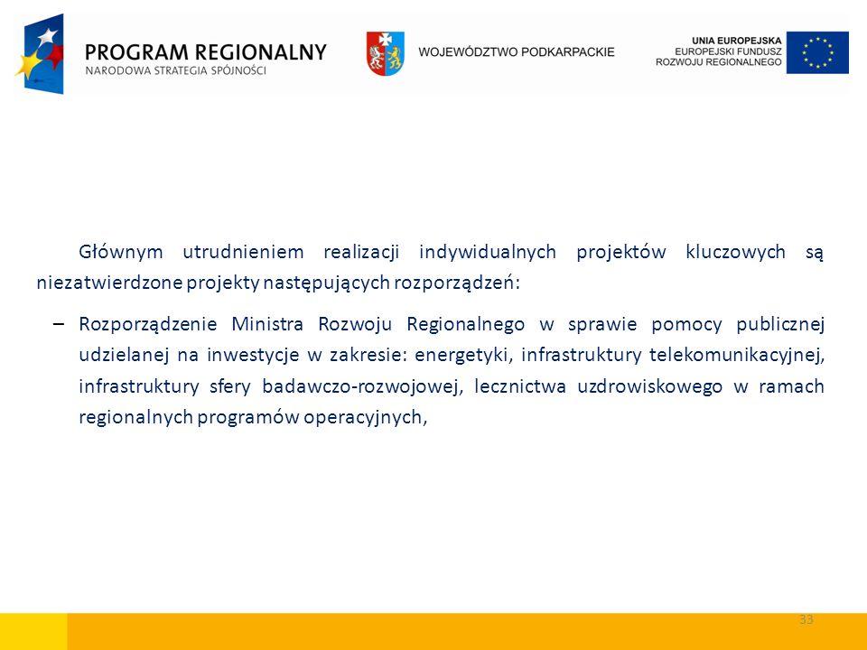 Głównym utrudnieniem realizacji indywidualnych projektów kluczowych są niezatwierdzone projekty następujących rozporządzeń: