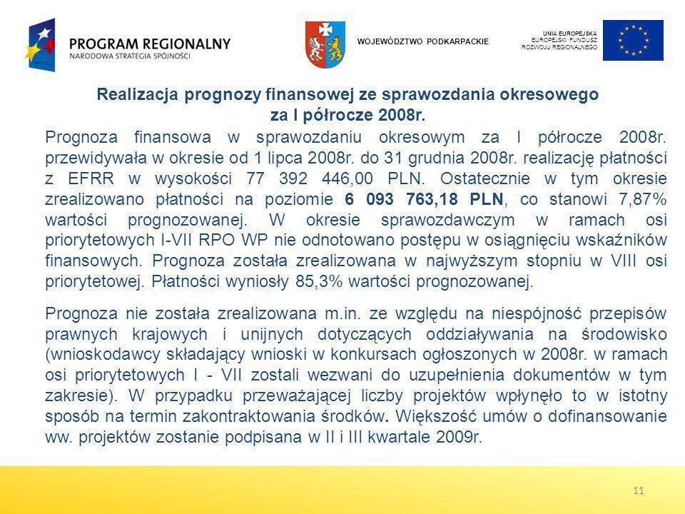 Realizacja prognozy finansowej ze sprawozdania okresowego