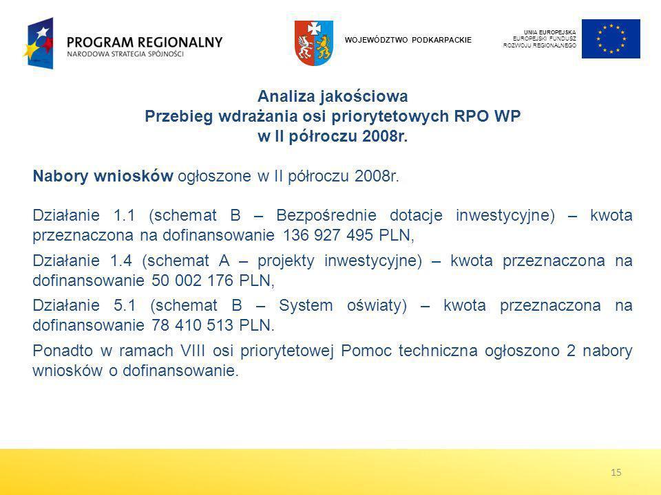Przebieg wdrażania osi priorytetowych RPO WP