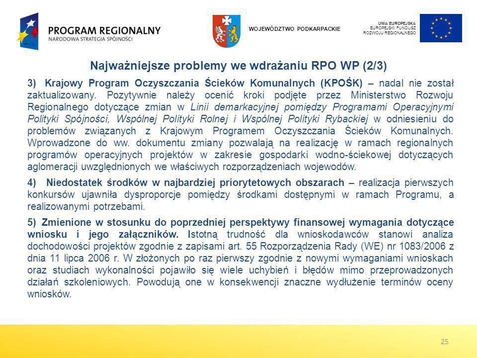 Najważniejsze problemy we wdrażaniu RPO WP (2/3)
