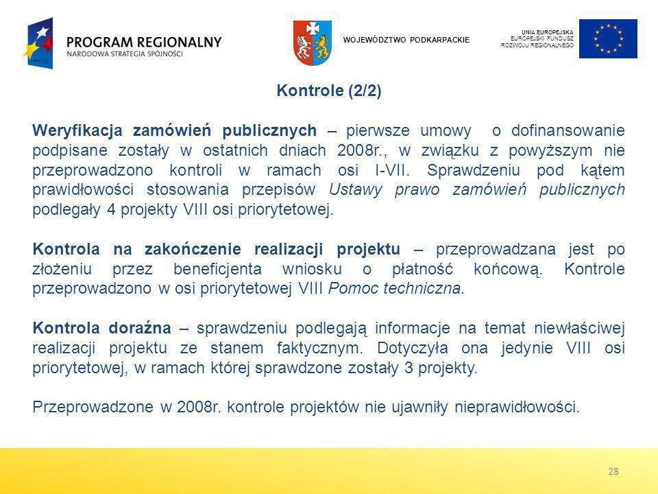 UNIA EUROPEJSKA EUROPEJSKI FUNDUSZ ROZWOJU REGIONALNEGO. WOJEWÓDZTWO PODKARPACKIE. Kontrole (2/2)