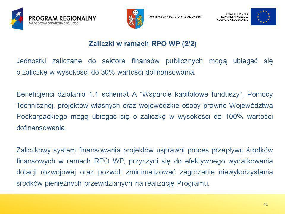 Zaliczki w ramach RPO WP (2/2)