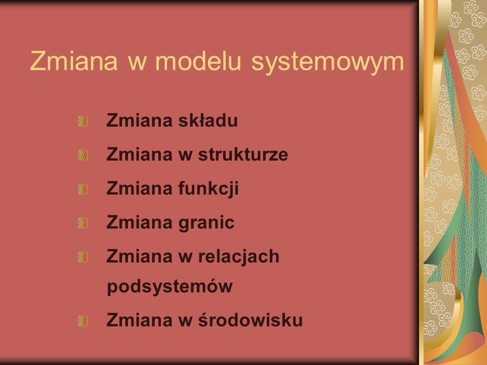 Zmiana w modelu systemowym