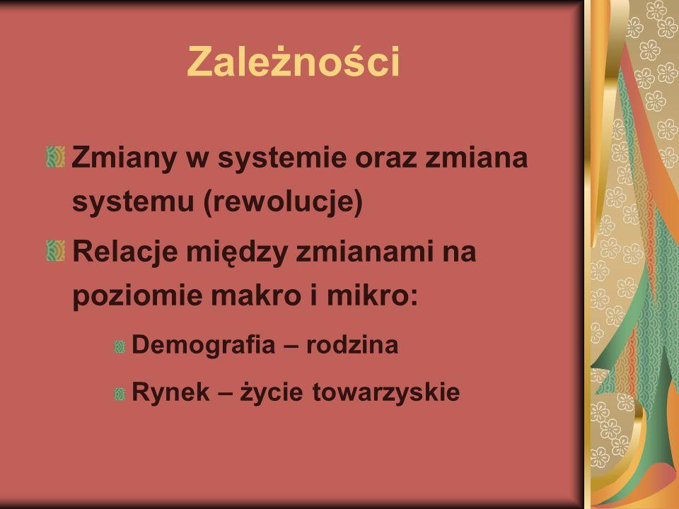 Zależności Zmiany w systemie oraz zmiana systemu (rewolucje)