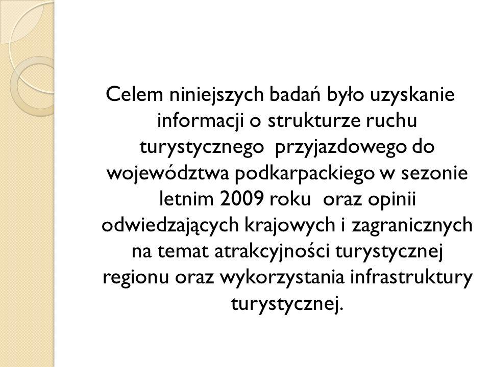 Celem niniejszych badań było uzyskanie informacji o strukturze ruchu turystycznego przyjazdowego do województwa podkarpackiego w sezonie letnim 2009 roku oraz opinii odwiedzających krajowych i zagranicznych na temat atrakcyjności turystycznej regionu oraz wykorzystania infrastruktury turystycznej.