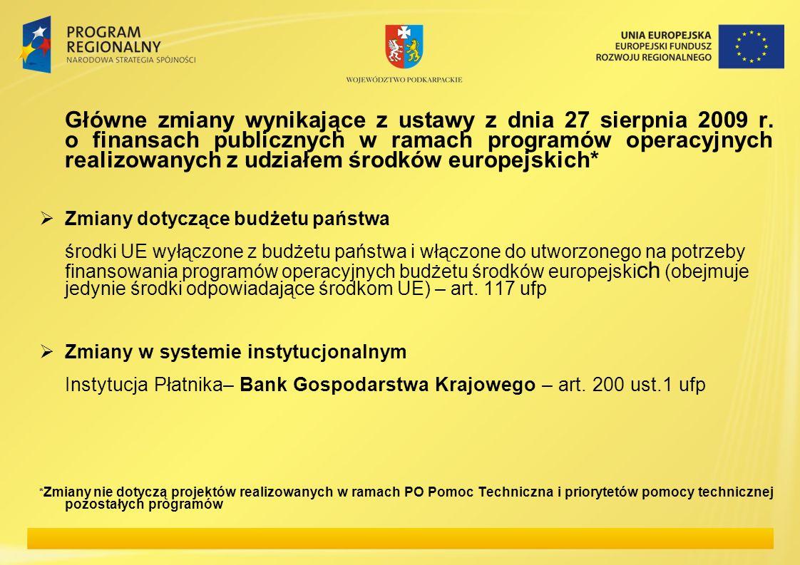 Instytucja Płatnika– Bank Gospodarstwa Krajowego – art. 200 ust.1 ufp