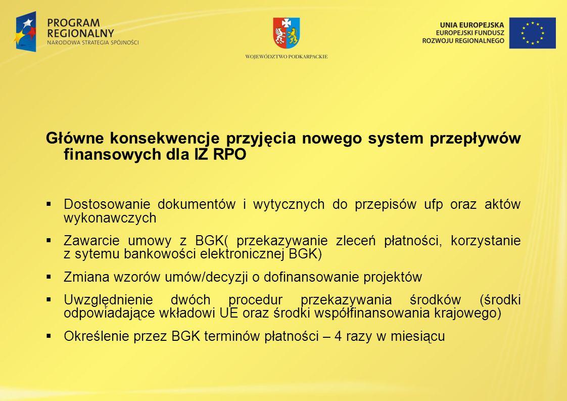 Główne konsekwencje przyjęcia nowego system przepływów finansowych dla IZ RPO