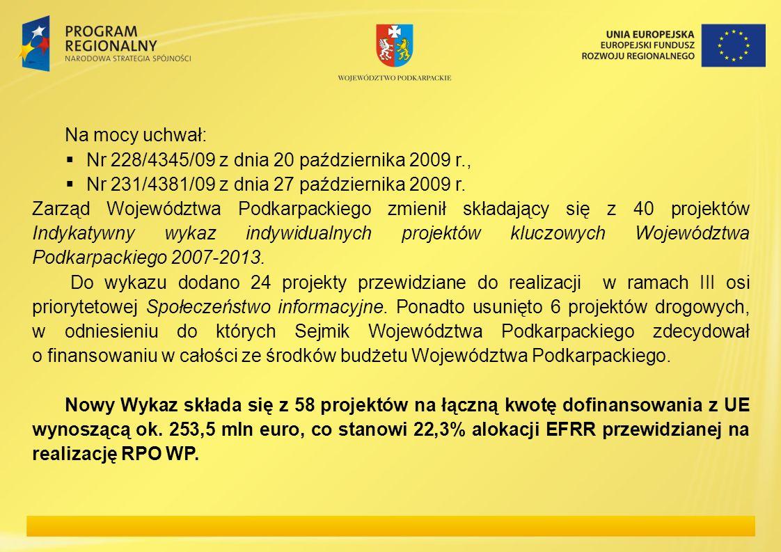 Na mocy uchwał: Nr 228/4345/09 z dnia 20 października 2009 r., Nr 231/4381/09 z dnia 27 października 2009 r.