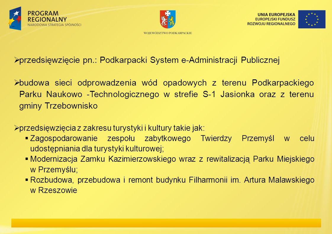 przedsięwzięcie pn.: Podkarpacki System e-Administracji Publicznej