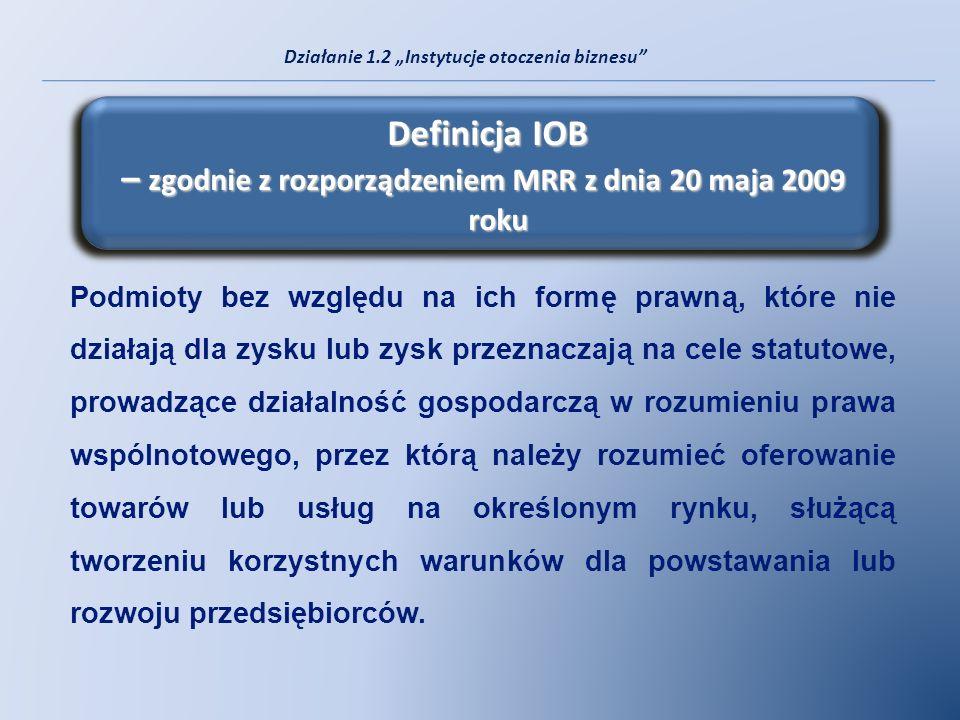 Definicja IOB – zgodnie z rozporządzeniem MRR z dnia 20 maja 2009 roku