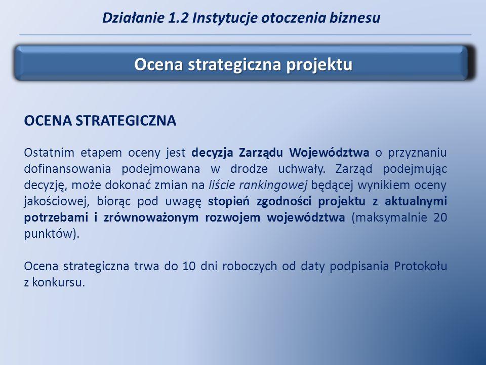 Działanie 1.2 Instytucje otoczenia biznesu