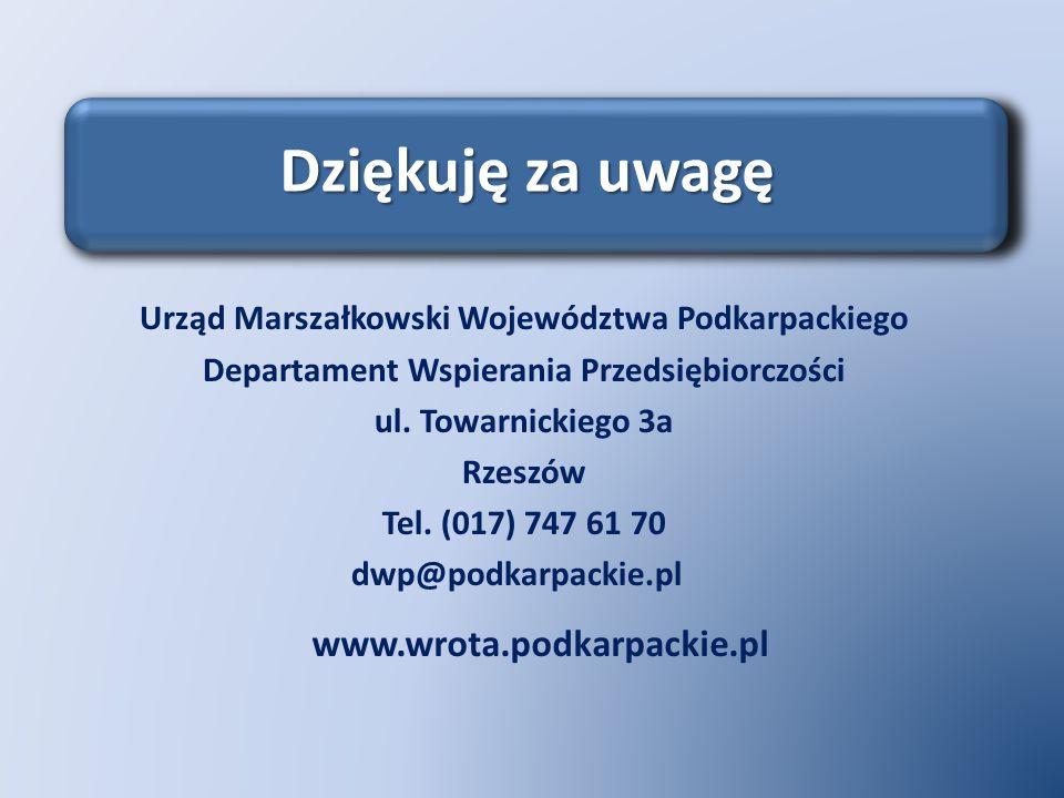 Dziękuję za uwagę www.wrota.podkarpackie.pl