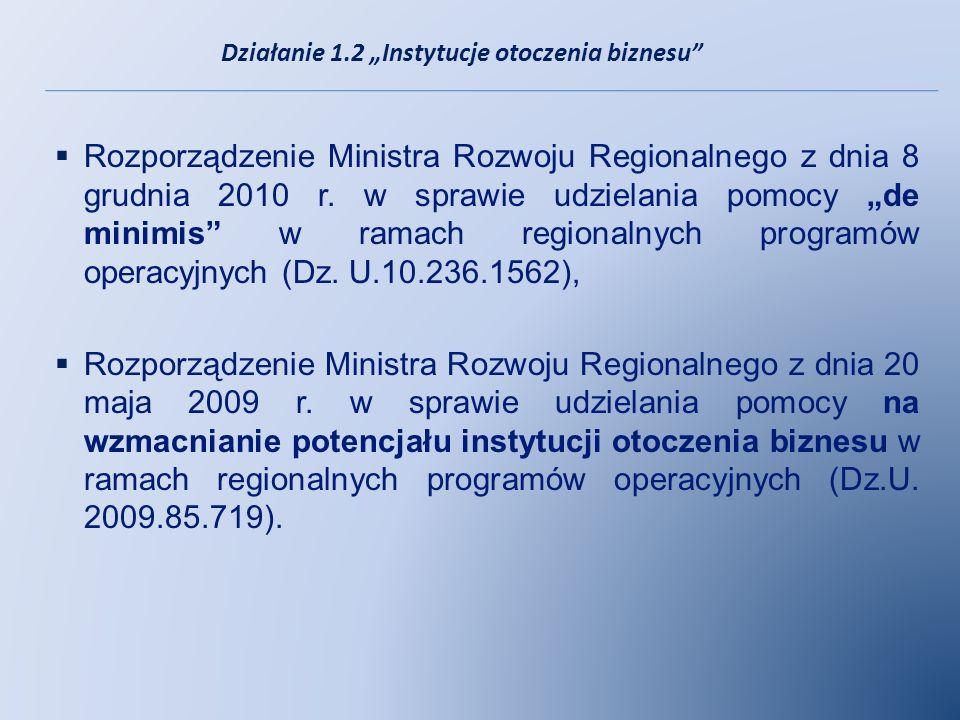 """Działanie 1.2 """"Instytucje otoczenia biznesu"""