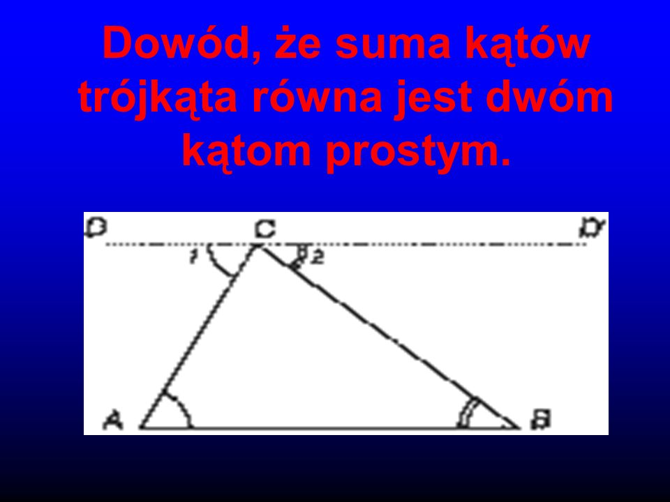Dowód, że suma kątów trójkąta równa jest dwóm kątom prostym.