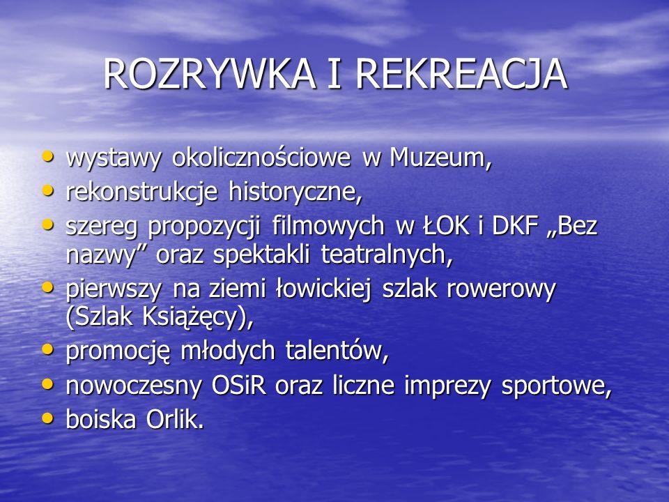 ROZRYWKA I REKREACJA wystawy okolicznościowe w Muzeum,