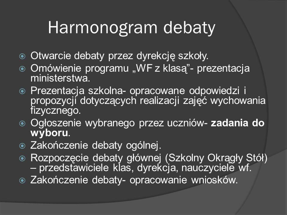 Harmonogram debaty Otwarcie debaty przez dyrekcję szkoły.