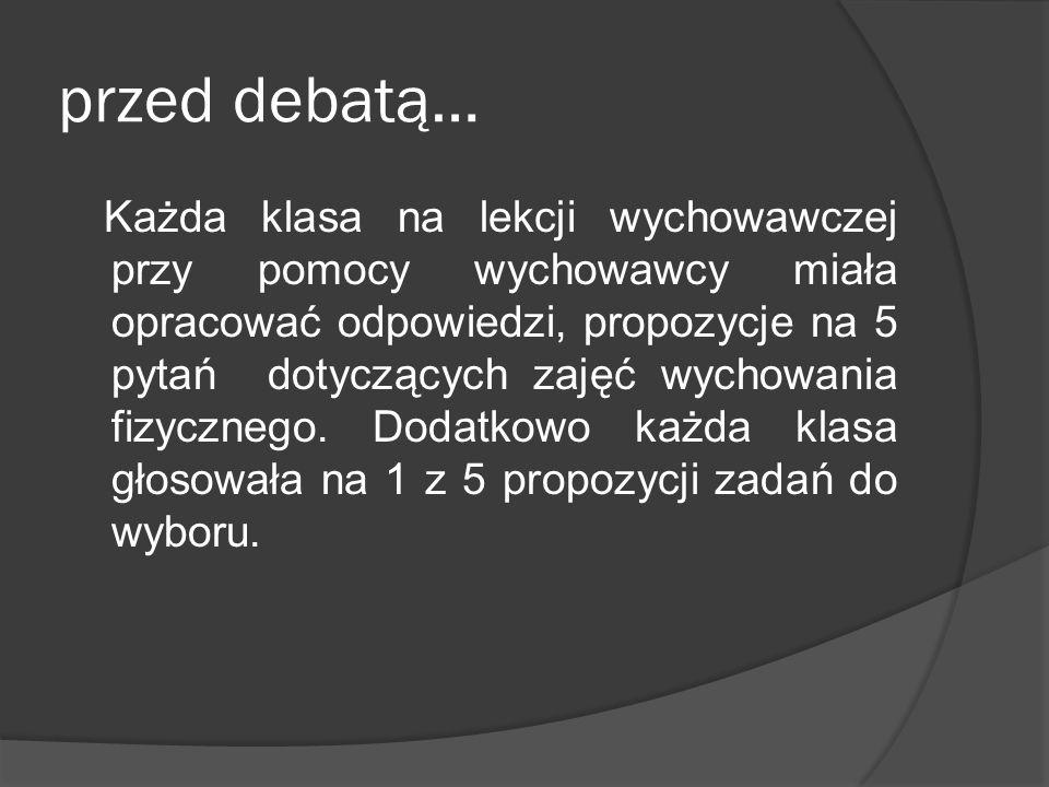 przed debatą…